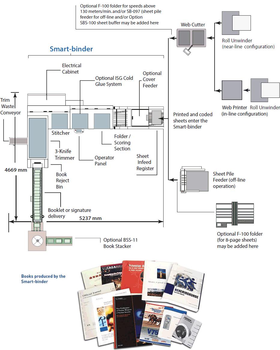 [SCHEMATICS_4FD]  4E4A0 Mbo Folder Diagram For Wiring | Digital Resources | Mbo Folder Diagram For Wiring |  | Digital Resources